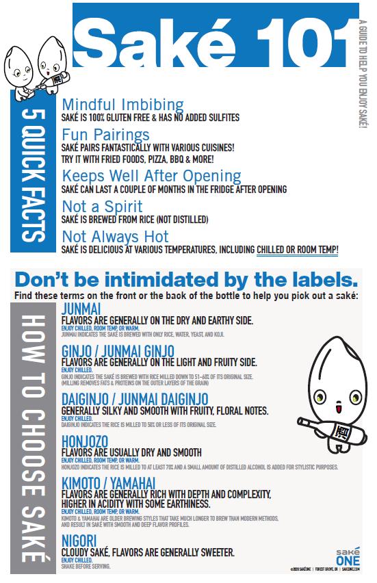sake101 poster